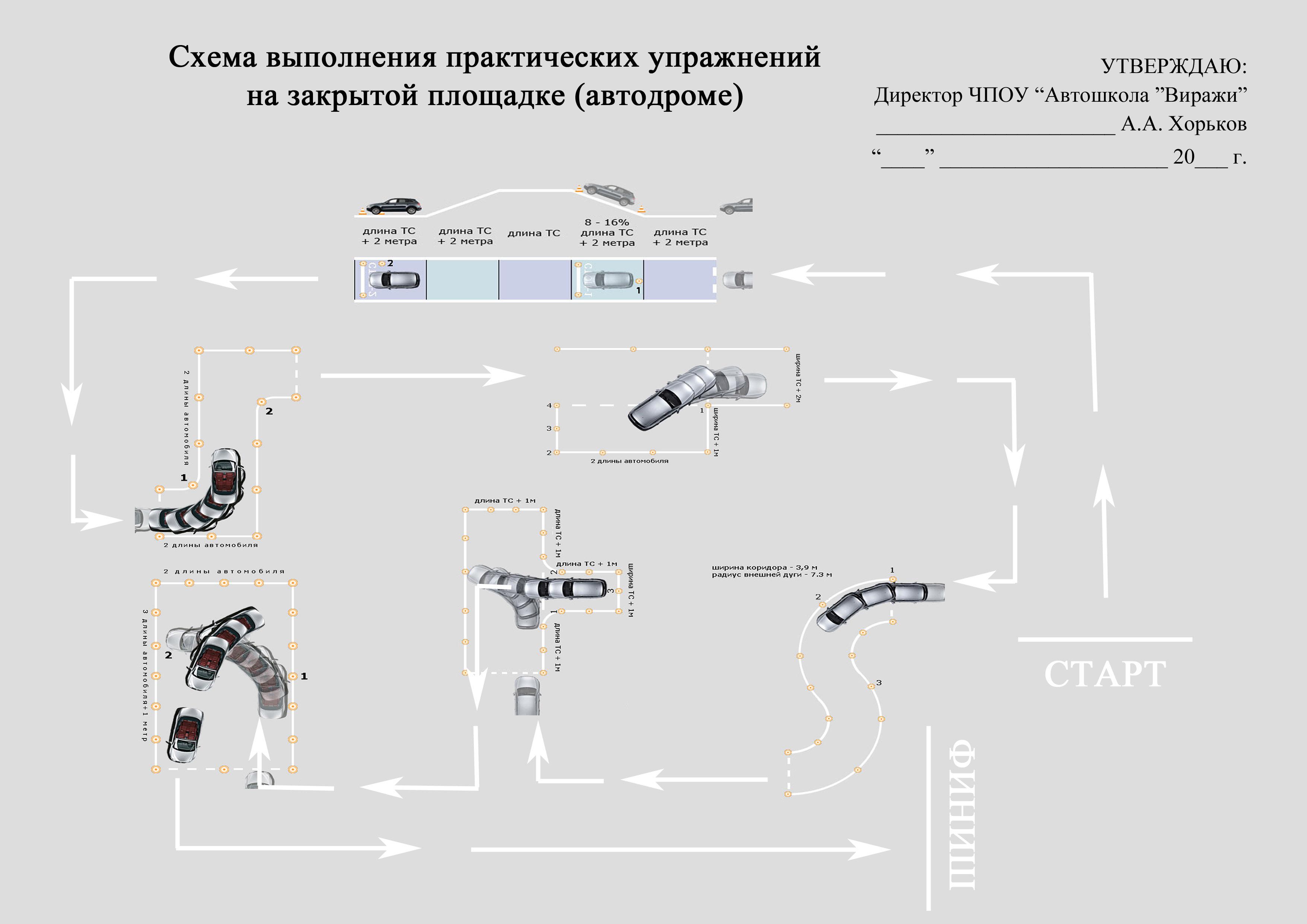 Схема размещения упражнений на автодроме